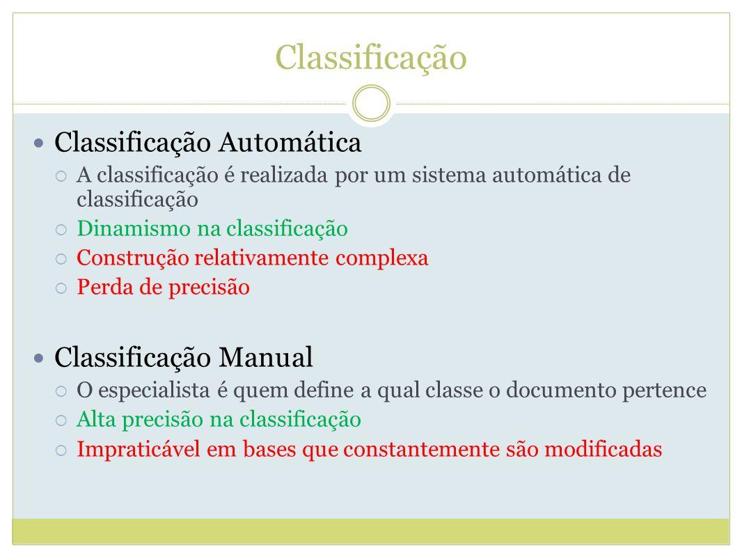 Classificação Classificação Automática A classificação é realizada por um sistema automática de classificação Dinamismo na classificação Construção relativamente complexa Perda de precisão Classificação Manual O especialista é quem define a qual classe o documento pertence Alta precisão na classificação Impraticável em bases que constantemente são modificadas