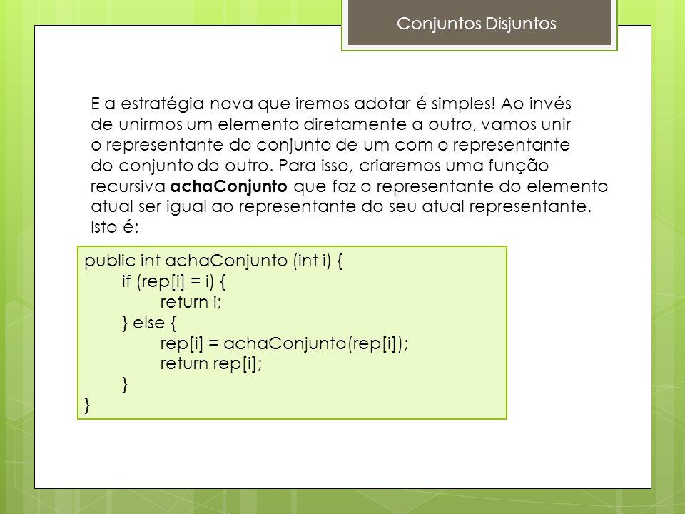 Conjuntos Disjuntos public void unir (int i, int j) { rep[AchaConjunto(i)] = AchaConjunto(j); } Nossa nova função de unir conjuntos agora será: Voltando à simulação em que estávamos antes: 1 2 3456 unir(2,3) 1 2 3456