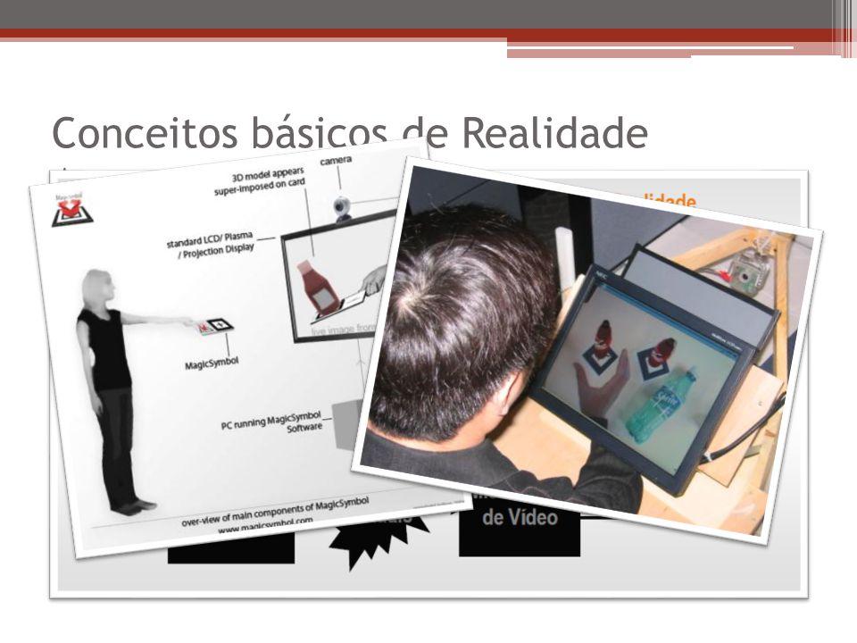 Conceitos básicos de Realidade Aumentada Sistema de tracking Alinhando objetos reais e virtuais, uso de marcadores Modos de apresentação Baseadas em monitor