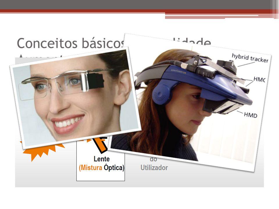 Conceitos básicos de Realidade Aumentada Sistema de tracking Alinhando objetos reais e virtuais, uso de marcadores Modos de apresentação Baseadas em monitor Video see through Optical see through