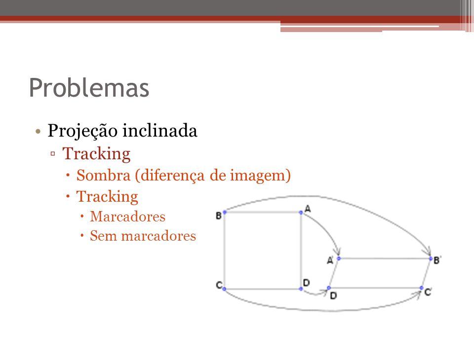 Problemas Projeção inclinada Tracking Sombra (diferença de imagem) Tracking Marcadores Sem marcadores