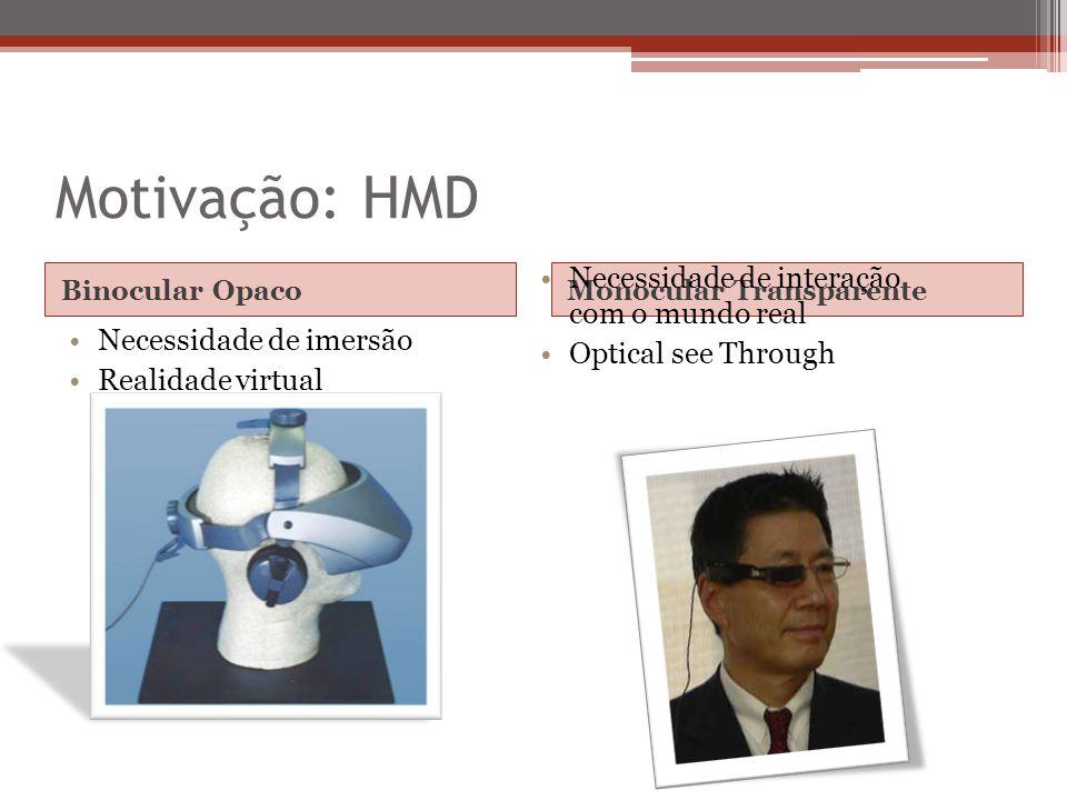Motivação: HMD Binocular OpacoMonocular Transparente Necessidade de imersão Realidade virtual Necessidade de interação com o mundo real Optical see Through