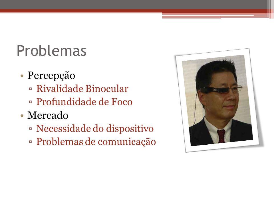 Problemas Percepção Rivalidade Binocular Profundidade de Foco Mercado Necessidade do dispositivo Problemas de comunicação