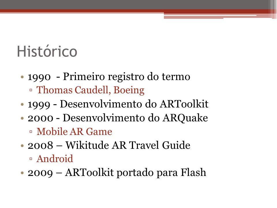 Histórico 1990 - Primeiro registro do termo Thomas Caudell, Boeing 1999 - Desenvolvimento do ARToolkit 2000 - Desenvolvimento do ARQuake Mobile AR Game 2008 – Wikitude AR Travel Guide Android 2009 – ARToolkit portado para Flash