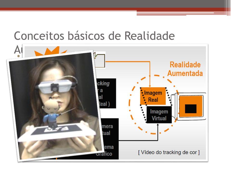 Conceitos básicos de Realidade Aumentada Sistema de tracking Alinhando objetos reais e virtuais, uso de marcadores