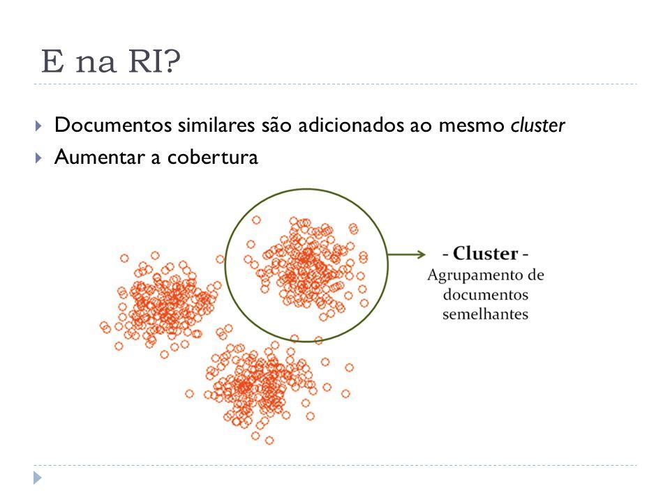 E na RI? Documentos similares são adicionados ao mesmo cluster Aumentar a cobertura