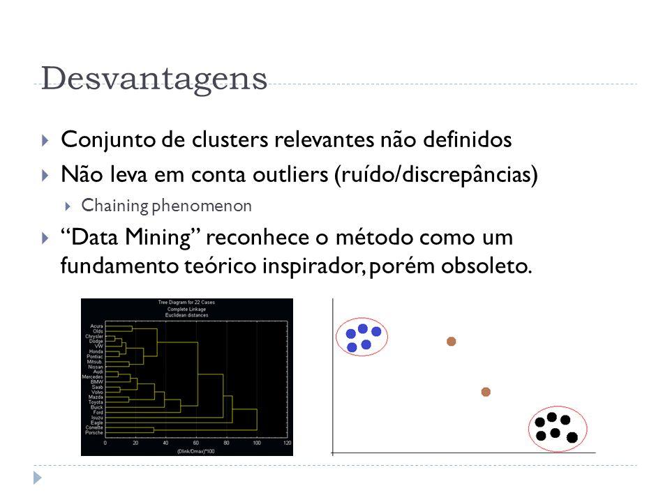 Desvantagens Conjunto de clusters relevantes não definidos Não leva em conta outliers (ruído/discrepâncias) Chaining phenomenon Data Mining reconhece