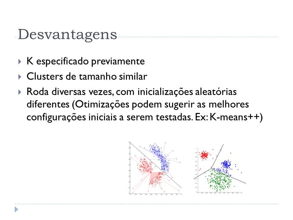 Desvantagens K especificado previamente Clusters de tamanho similar Roda diversas vezes, com inicializações aleatórias diferentes (Otimizações podem s
