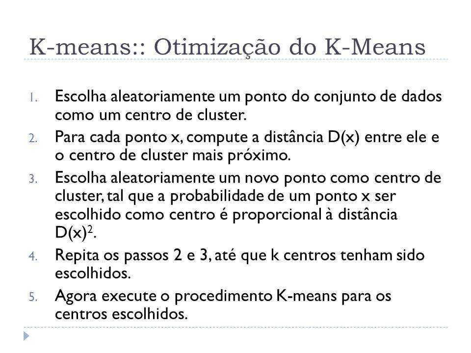 K-means:: Otimização do K-Means 1. Escolha aleatoriamente um ponto do conjunto de dados como um centro de cluster. 2. Para cada ponto x, compute a dis