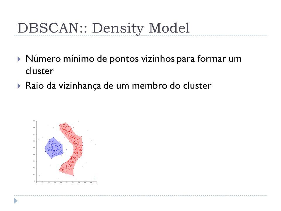 DBSCAN:: Density Model Número mínimo de pontos vizinhos para formar um cluster Raio da vizinhança de um membro do cluster