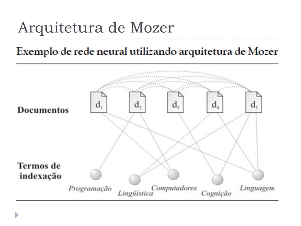 Arquitetura de Mozer