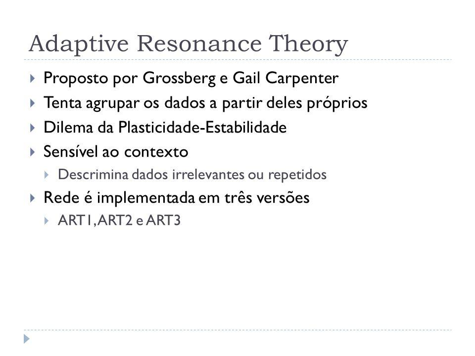 Adaptive Resonance Theory Proposto por Grossberg e Gail Carpenter Tenta agrupar os dados a partir deles próprios Dilema da Plasticidade-Estabilidade S
