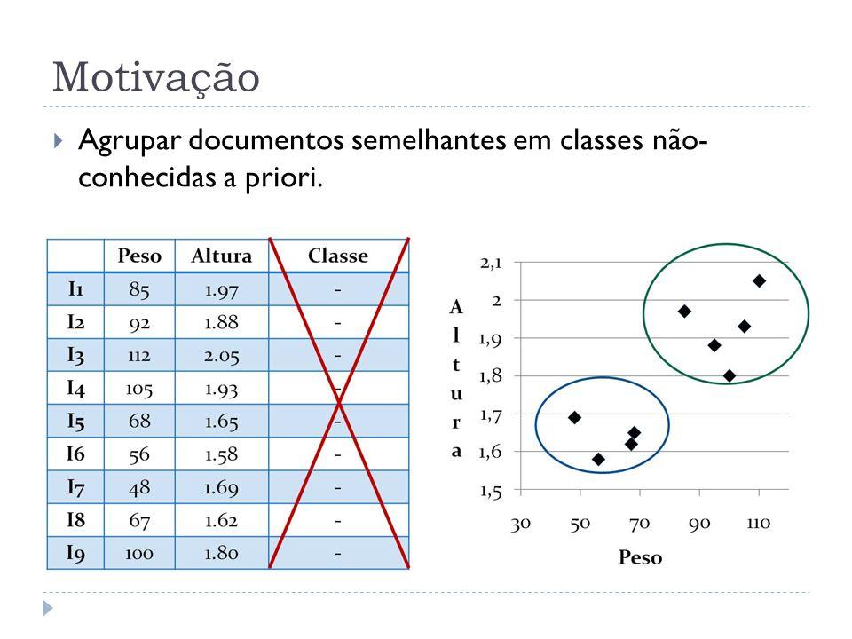 Agrupar documentos semelhantes em classes não- conhecidas a priori.
