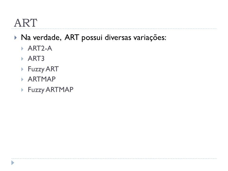 ART Na verdade, ART possui diversas variações: ART2-A ART3 Fuzzy ART ARTMAP Fuzzy ARTMAP