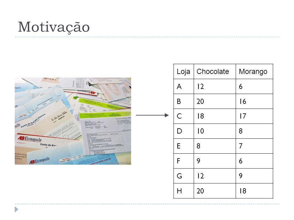 LojaChocolateMorango A126 B2016 C1817 D108 E87 F96 G129 H2018