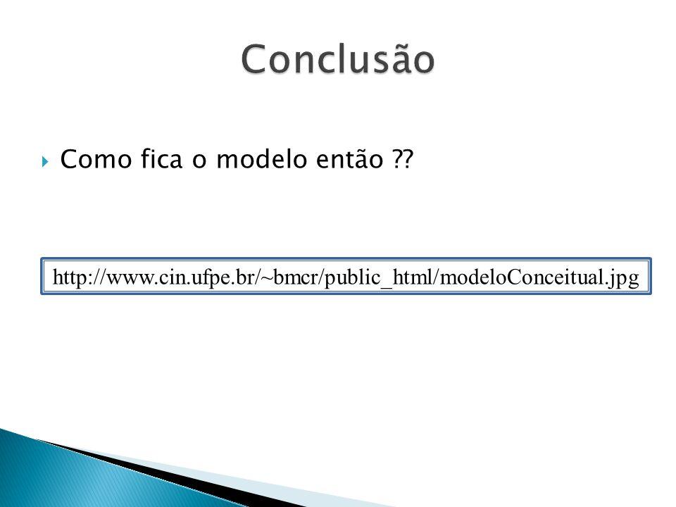 Como fica o modelo então ?? http://www.cin.ufpe.br/~bmcr/public_html/modeloConceitual.jpg