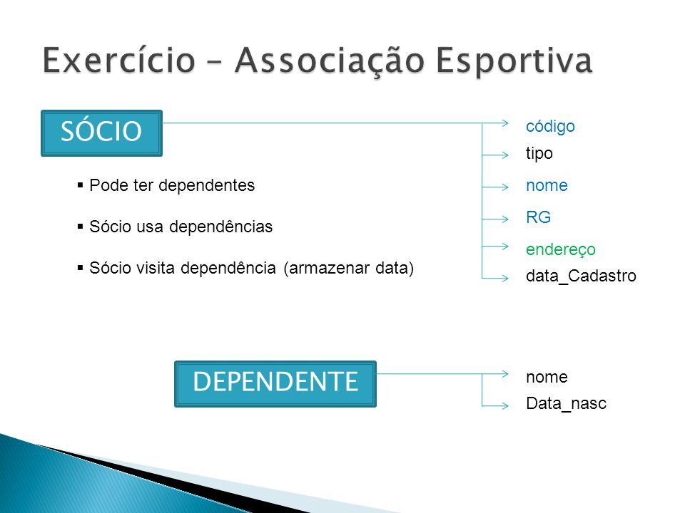 SÓCIO código tipo nome RG endereço data_Cadastro Pode ter dependentes Sócio usa dependências Sócio visita dependência (armazenar data) DEPENDENTE nome Data_nasc