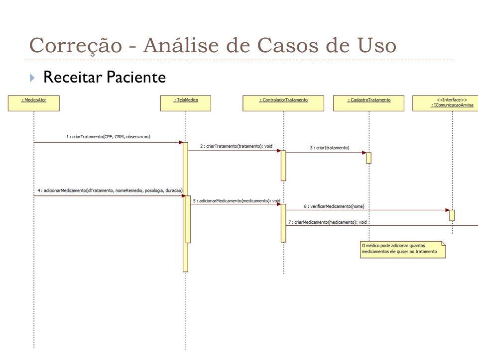 Correção - Análise de Casos de Uso Receitar Paciente