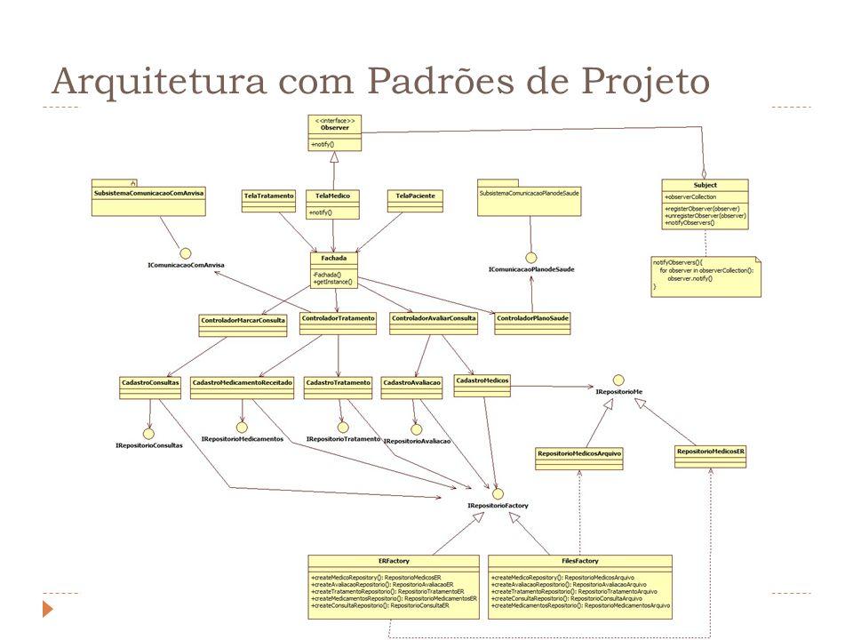 Arquitetura com Padrões de Projeto