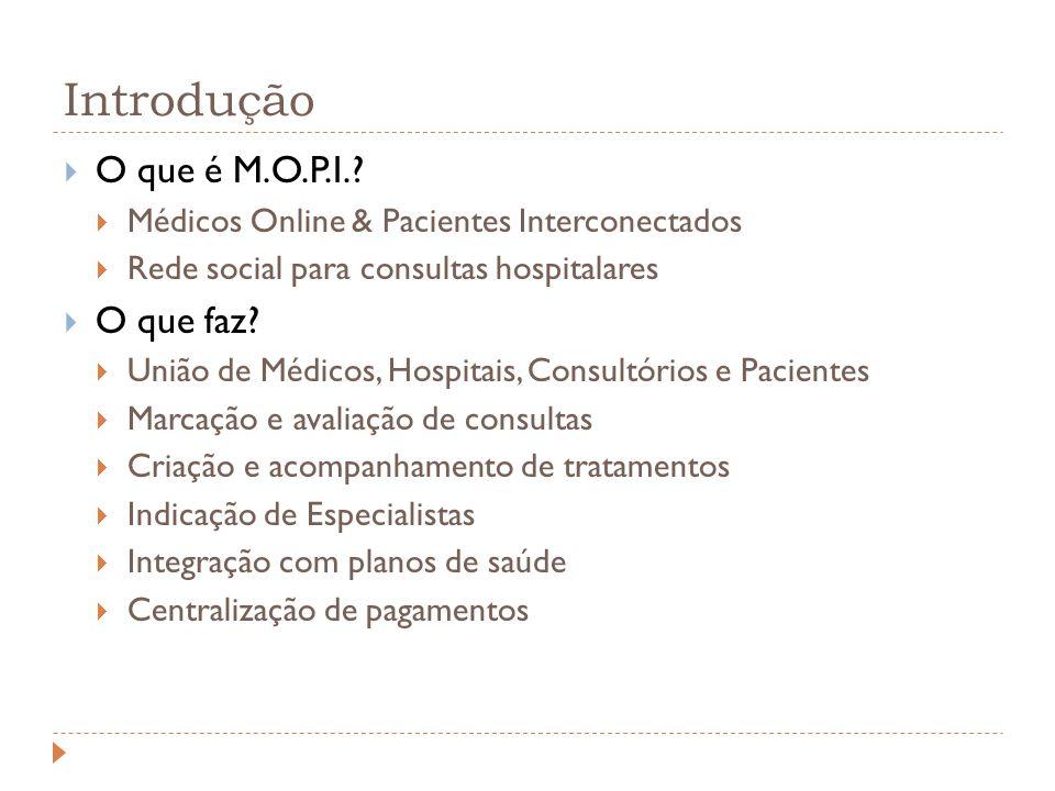 Introdução O que é M.O.P.I.? Médicos Online & Pacientes Interconectados Rede social para consultas hospitalares O que faz? União de Médicos, Hospitais
