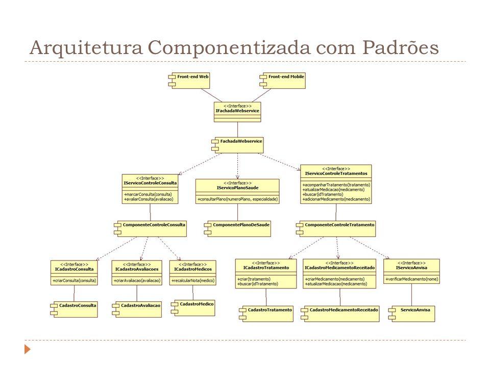 Arquitetura Componentizada com Padrões