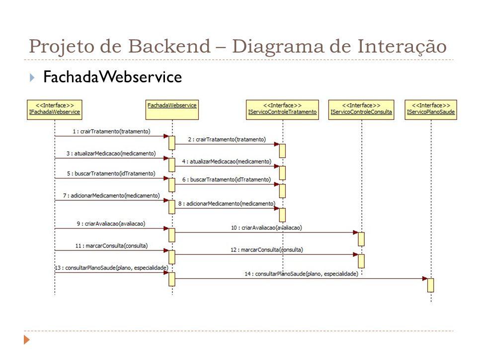 Projeto de Backend – Diagrama de Interação FachadaWebservice