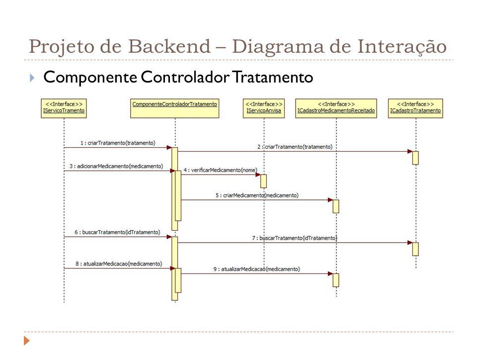 Projeto de Backend – Diagrama de Interação Componente Controlador Tratamento