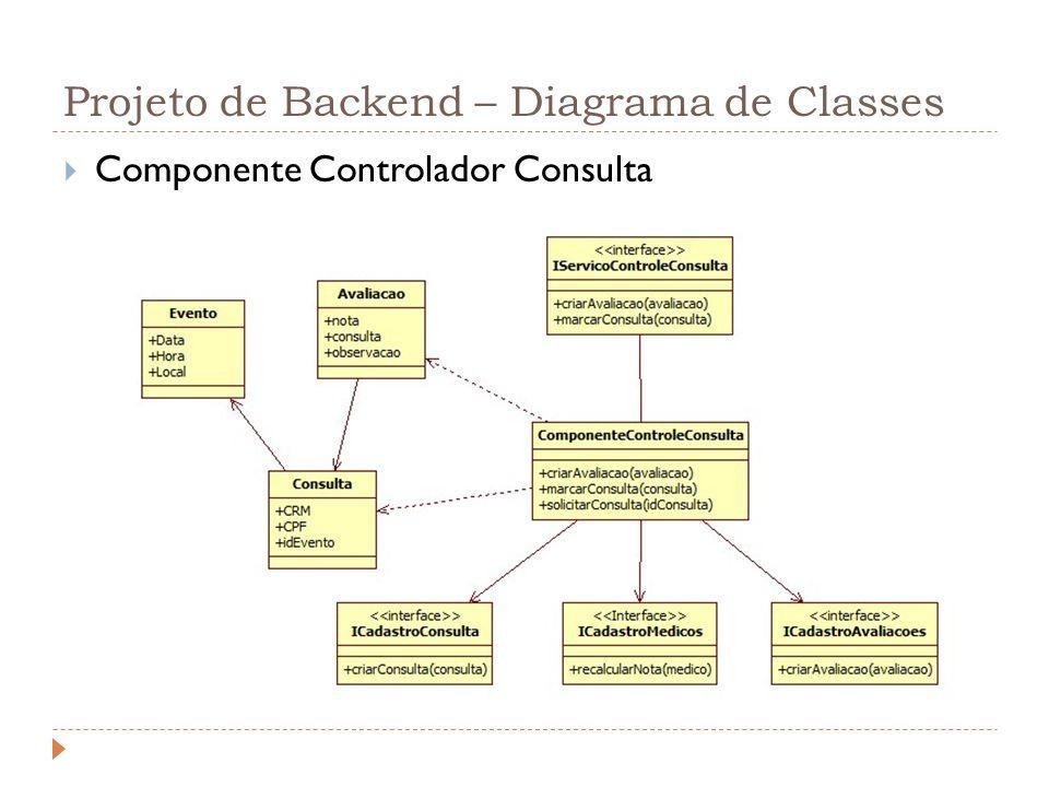 Projeto de Backend – Diagrama de Classes Componente Controlador Consulta