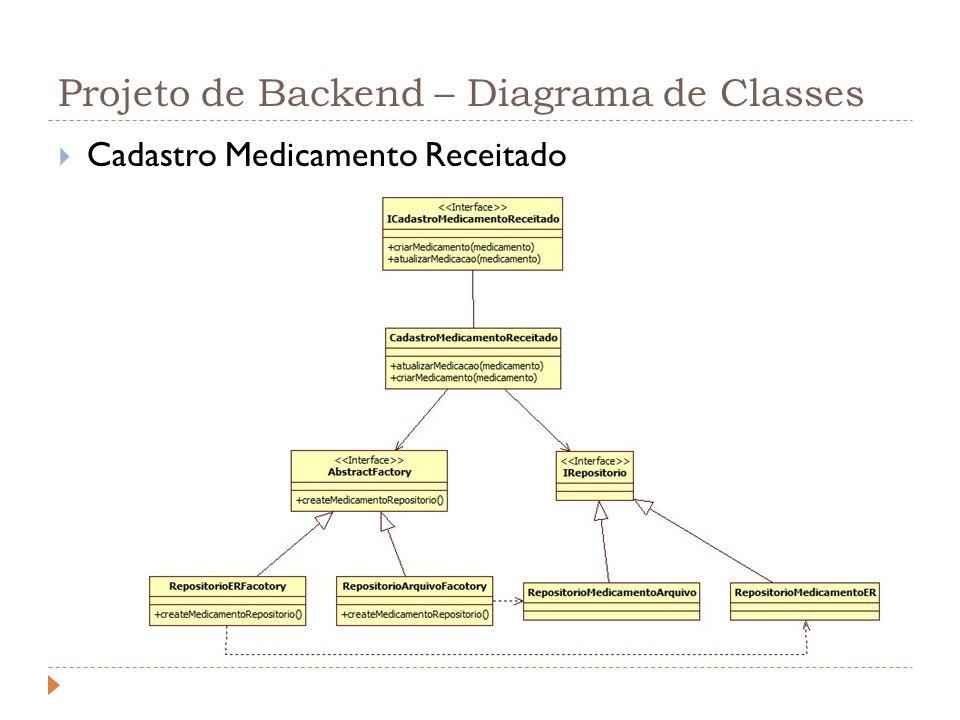 Projeto de Backend – Diagrama de Classes Cadastro Medicamento Receitado