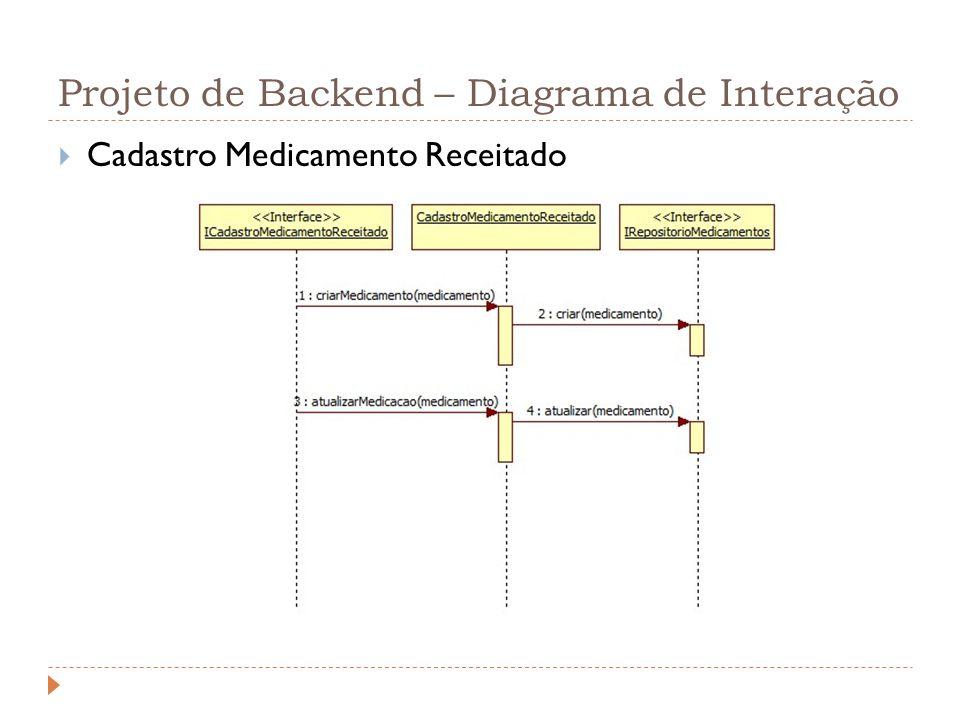 Projeto de Backend – Diagrama de Interação Cadastro Medicamento Receitado