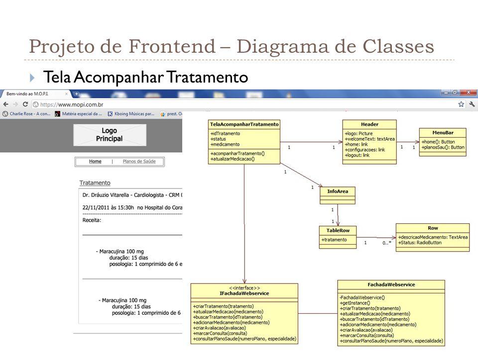 Projeto de Frontend – Diagrama de Classes Tela Acompanhar Tratamento