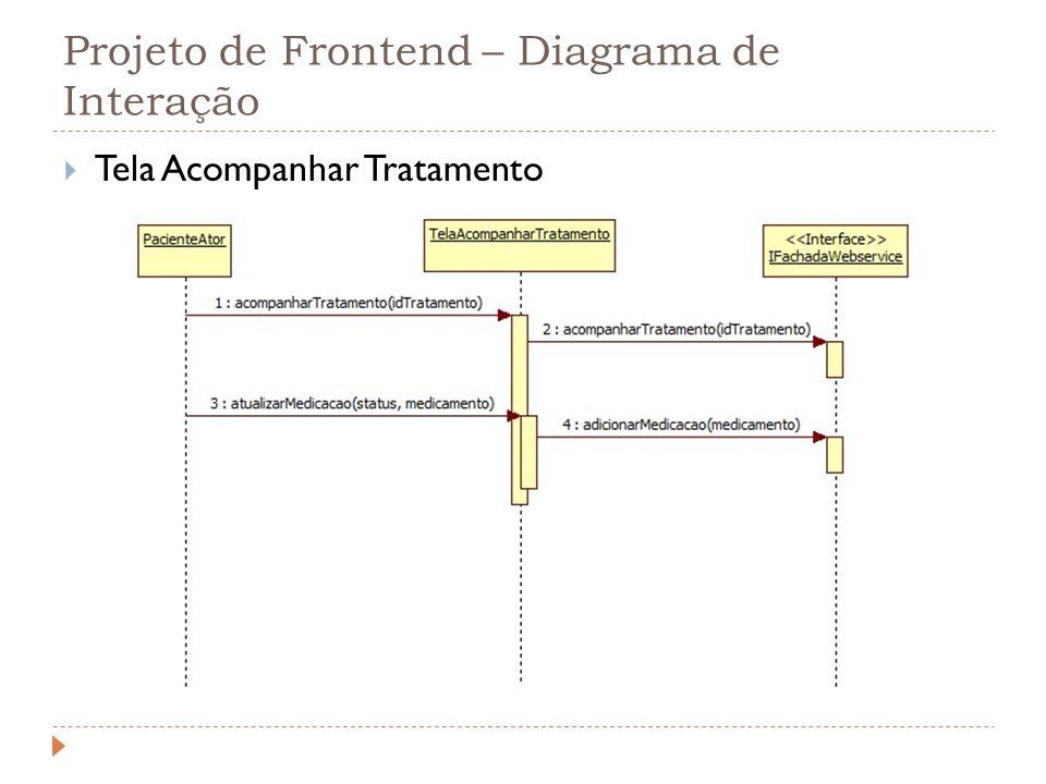 Projeto de Frontend – Diagrama de Interação Tela Acompanhar Tratamento