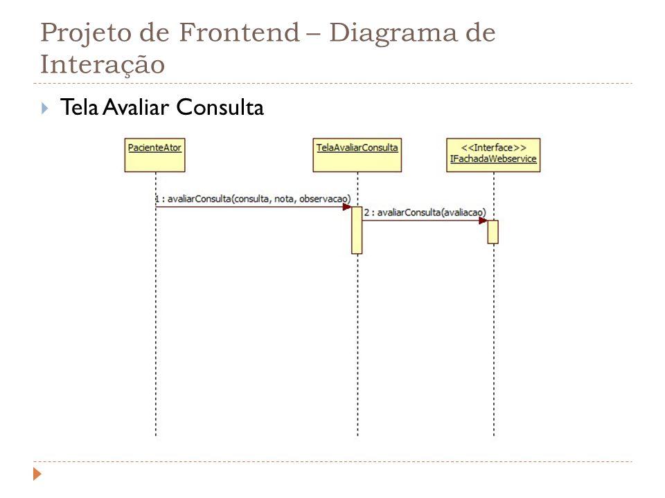Projeto de Frontend – Diagrama de Interação Tela Avaliar Consulta