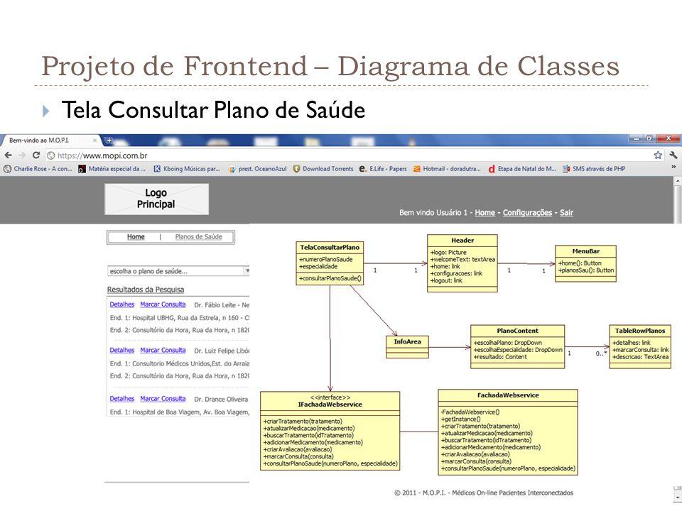 Projeto de Frontend – Diagrama de Classes Tela Consultar Plano de Saúde