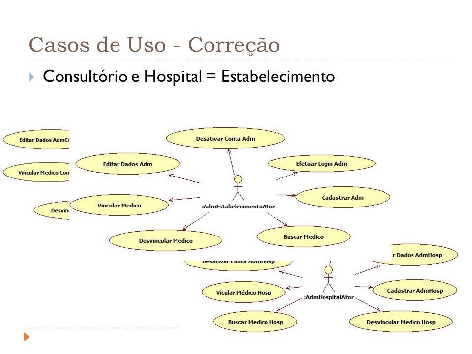 Casos de Uso - Correção Consultório e Hospital = Estabelecimento