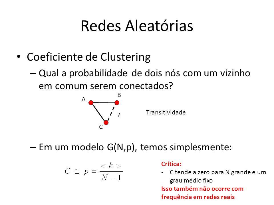 Redes Aleatórias Coeficiente de Clustering – Qual a probabilidade de dois nós com um vizinho em comum serem conectados.