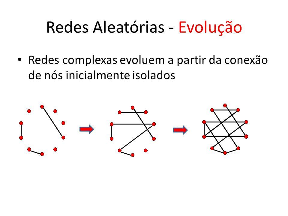 Redes Aleatórias - Evolução Redes complexas evoluem a partir da conexão de nós inicialmente isolados