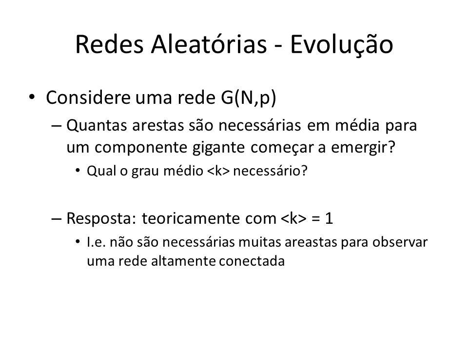 Redes Aleatórias - Evolução Considere uma rede G(N,p) – Quantas arestas são necessárias em média para um componente gigante começar a emergir.
