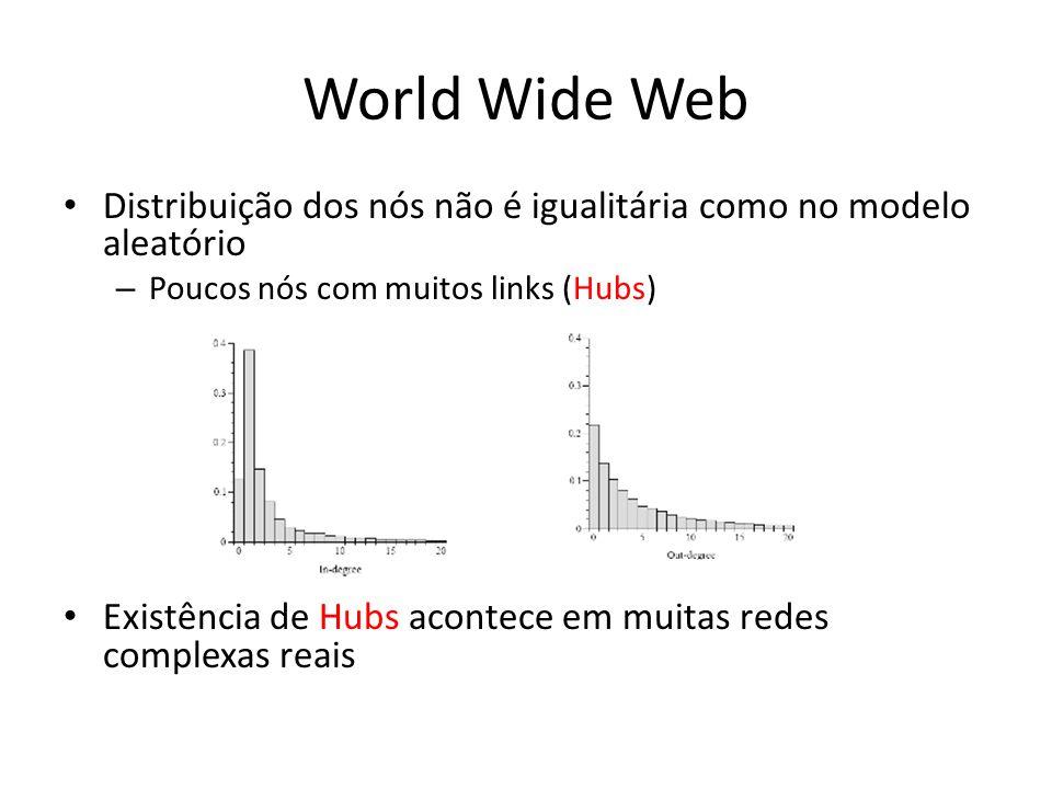 World Wide Web Distribuição dos nós não é igualitária como no modelo aleatório – Poucos nós com muitos links (Hubs) Existência de Hubs acontece em muitas redes complexas reais