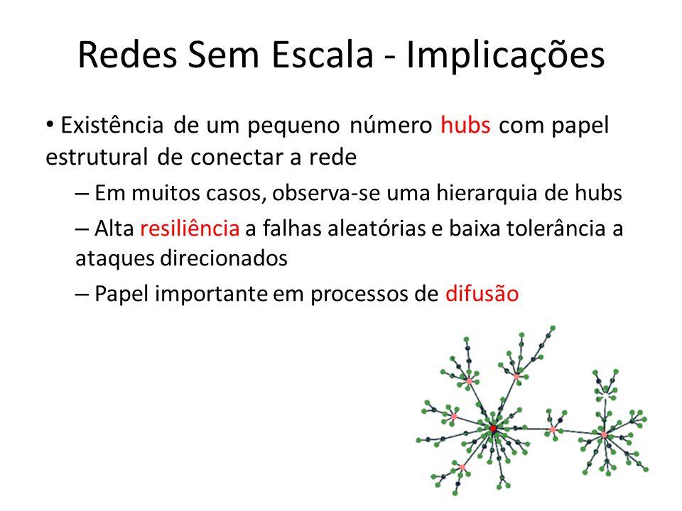 Redes Sem Escala - Implicações Existência de um pequeno número hubs com papel estrutural de conectar a rede – Em muitos casos, observa-se uma hierarquia de hubs – Alta resiliência a falhas aleatórias e baixa tolerância a ataques direcionados – Papel importante em processos de difusão
