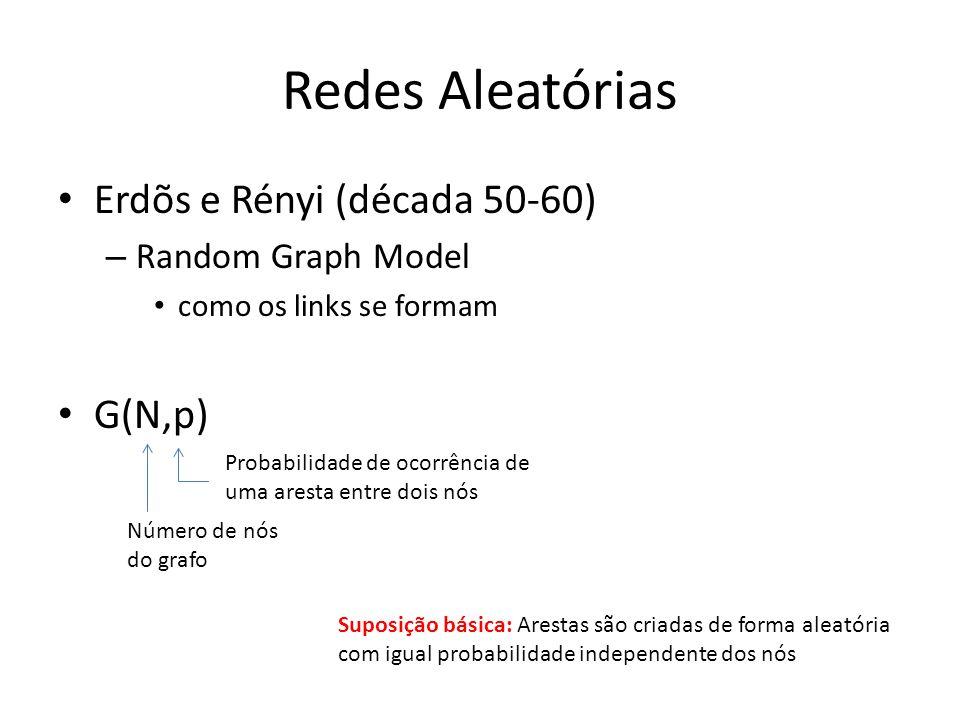 Redes Aleatórias Erdõs e Rényi (década 50-60) – Random Graph Model como os links se formam G(N,p) Número de nós do grafo Probabilidade de ocorrência de uma aresta entre dois nós Suposição básica: Arestas são criadas de forma aleatória com igual probabilidade independente dos nós