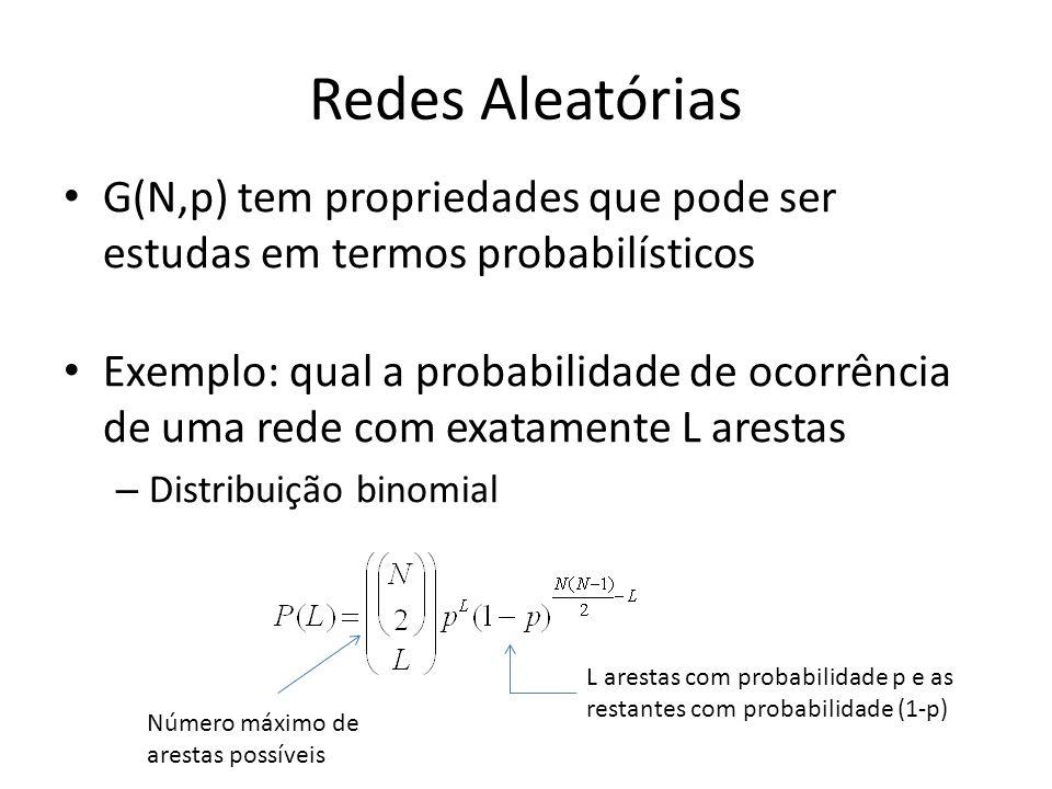 Redes Aleatórias G(N,p) tem propriedades que pode ser estudas em termos probabilísticos Exemplo: qual a probabilidade de ocorrência de uma rede com exatamente L arestas – Distribuição binomial L arestas com probabilidade p e as restantes com probabilidade (1-p) Número máximo de arestas possíveis