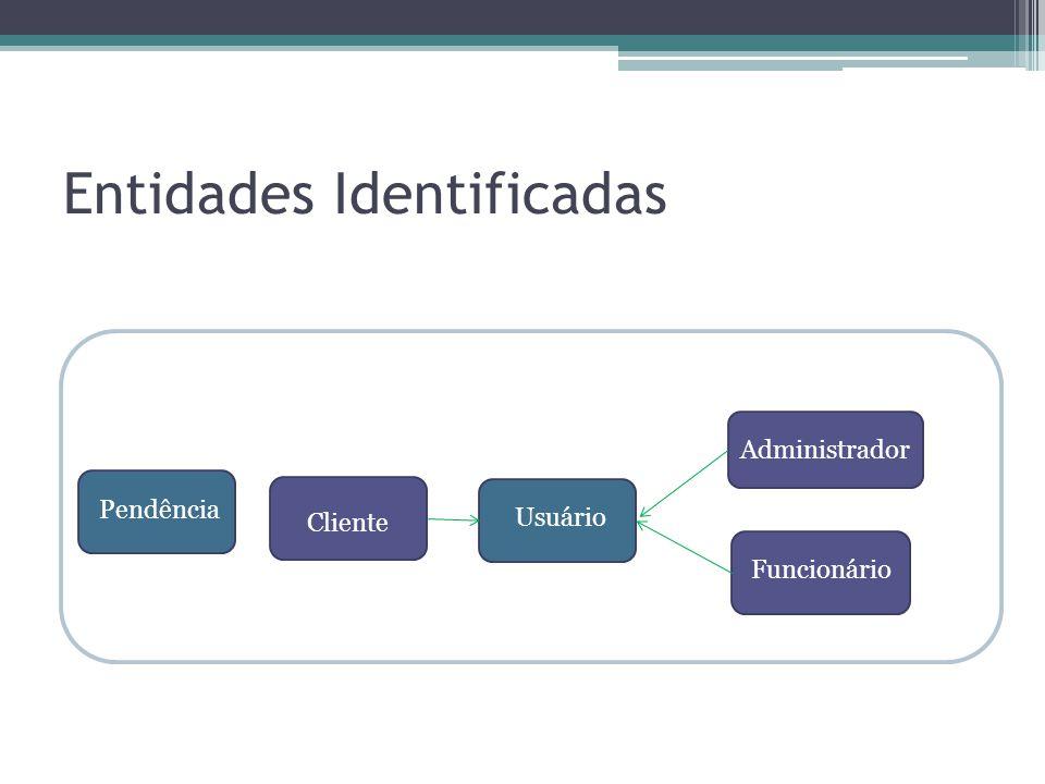 Entidades Identificadas Usuário Cliente Usuário Pendência Usuário Funcionário Cliente Administrador Usuário