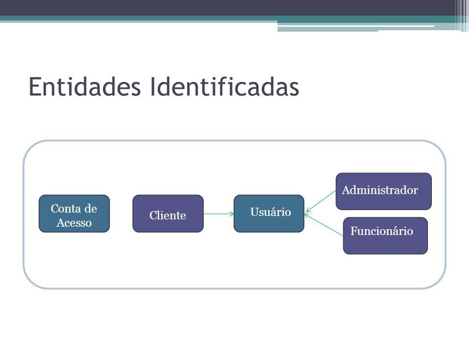 Entidades Identificadas Conta de Acesso Usuário Funcionário Cliente Administrador Usuário