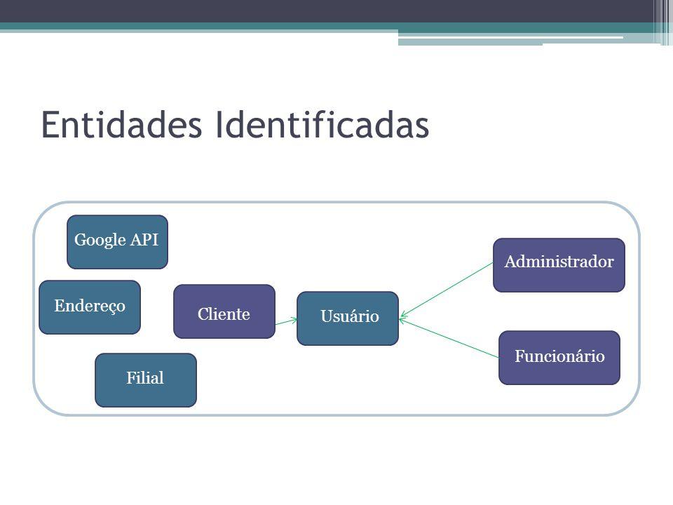 Entidades Identificadas Endereço Filial Google API Usuário Funcionário Administrador Usuário Cliente