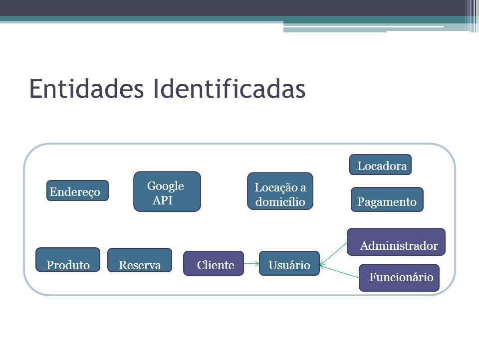 Entidades Identificadas Usuário Funcionário Cliente Administrador Usuário Endereço Google API Produto Reserva Locação a domicílio Locadora Pagamento