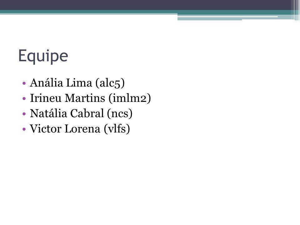 Equipe Anália Lima (alc5) Irineu Martins (imlm2) Natália Cabral (ncs) Victor Lorena (vlfs)