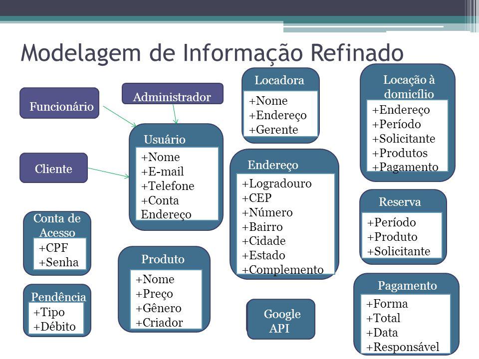 Modelagem de Informação Refinado Funcionário Cliente Administrador Usuário +Nome +E-mail +Telefone +Conta Endereço +Logradouro +CEP +Número +Bairro +C