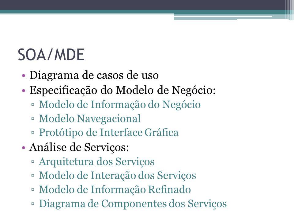 SOA/MDE Diagrama de casos de uso Especificação do Modelo de Negócio: Modelo de Informação do Negócio Modelo Navegacional Protótipo de Interface Gráfic