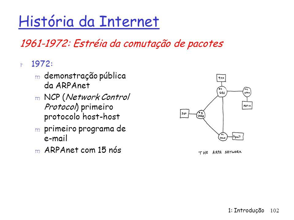 1: Introdução102 História da Internet r 1972: m demonstração pública da ARPAnet m NCP (Network Control Protocol) primeiro protocolo host-host m primei